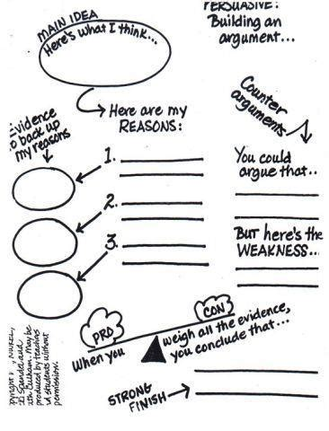 How to write a Case Study? PressAcademia